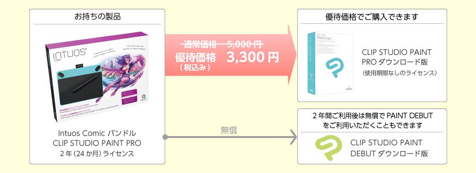 CLIP STUDIO PAINT PRO/EX 無料体験版ダウンロード