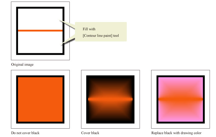 Contour Line Drawing With Color : Clip studio paint tool setting guide contour line